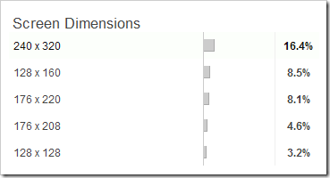 screen-dimensions